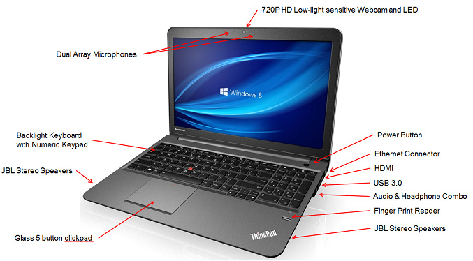 LenovoThinkpad531